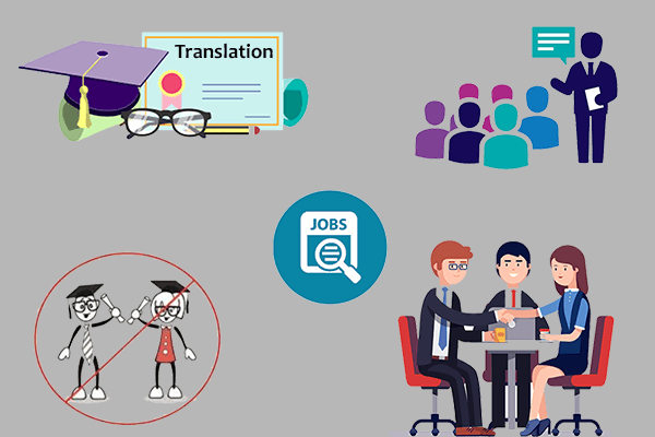 Importance of a translation degree